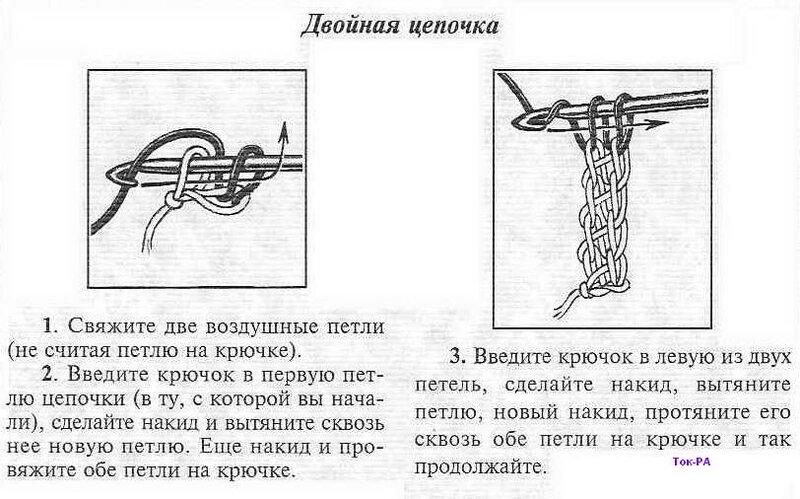 Вязание крючок двойная цепочка