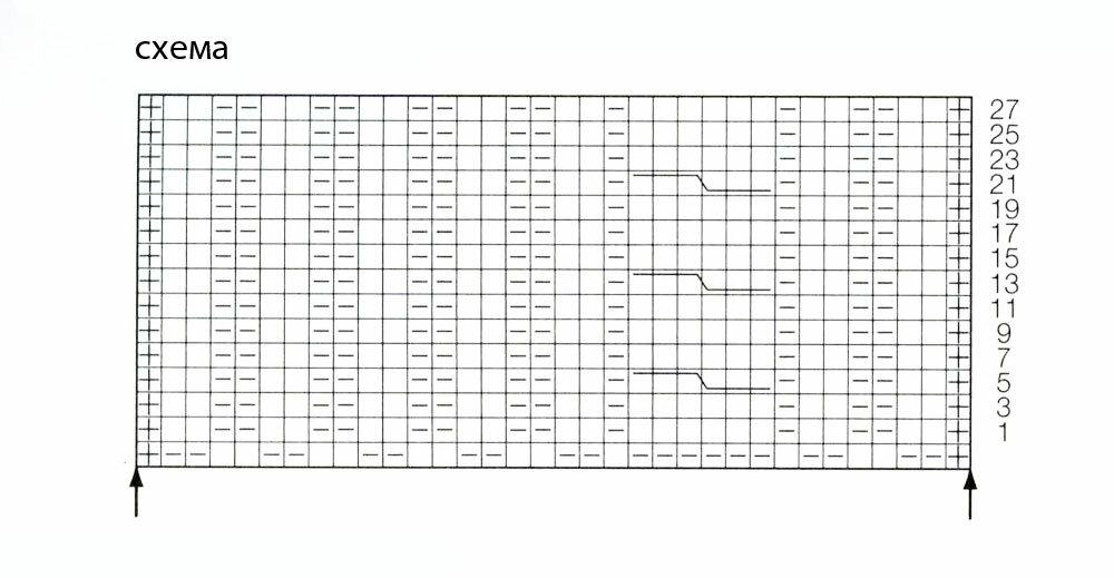 Схема вязания спицами чехла