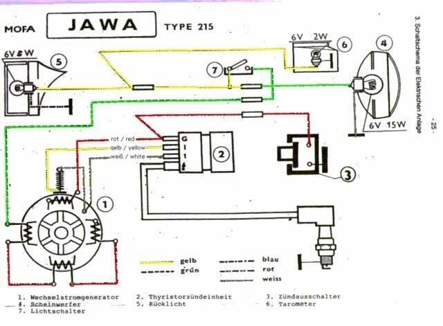 Принцип работы электронного зажигания CDI.