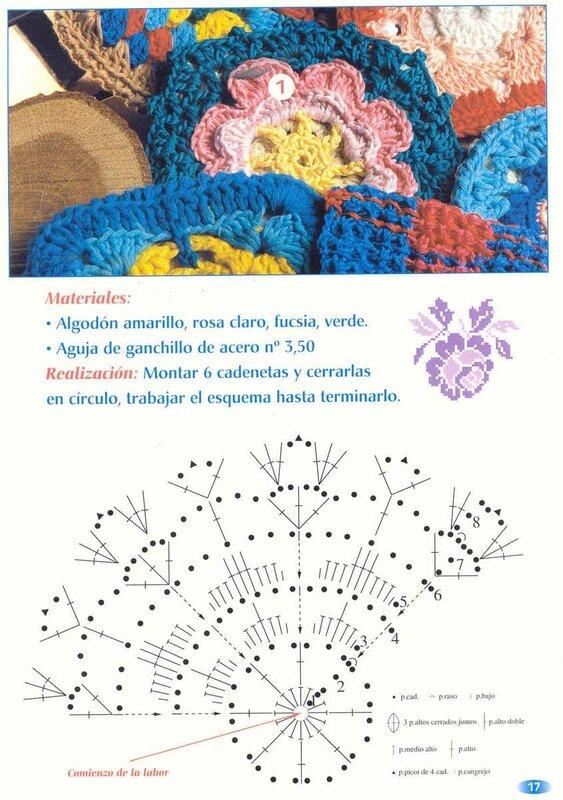 Разноцветные квадратики крючком ( разные схемы вязки) .