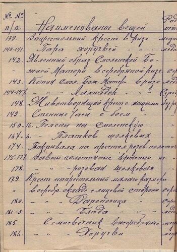 <a href='http://img-fotki.yandex.ru/get/4407/kostroma-archive.8/0_59417_eb65da09_orig.jpg'>1951 г. Опись имущества религиозной общины Воскресенской церкви с. Любовниково Костромского района.</a>