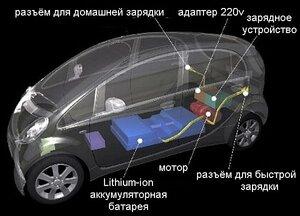 Размещение агрегатов в кузове электромобиля i-MiEV
