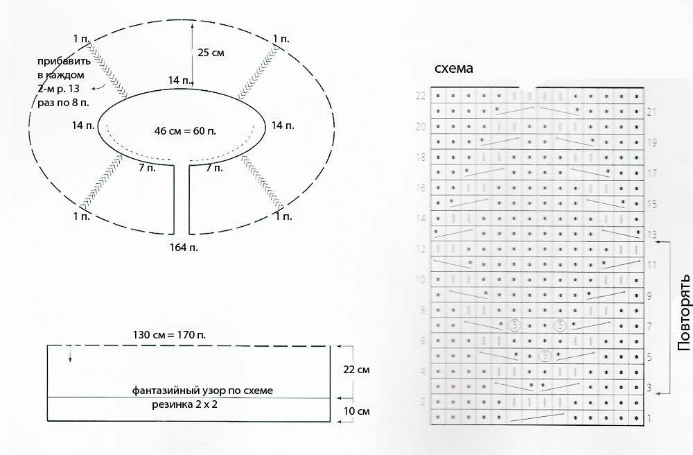 Схема вязания спицами пончо