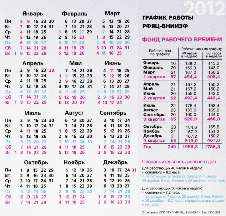 ВНИИЭФ 2012 график работы календарь