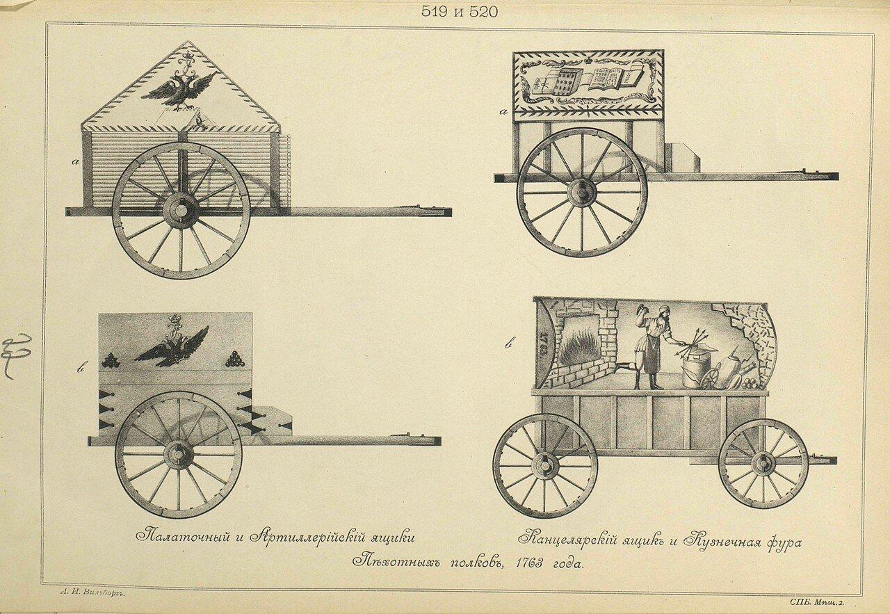 519 и 520. Палаточный и Артиллерийский ящики, Канцелярский ящик и Кузнечная фура Пехотных полков, 1763 года.
