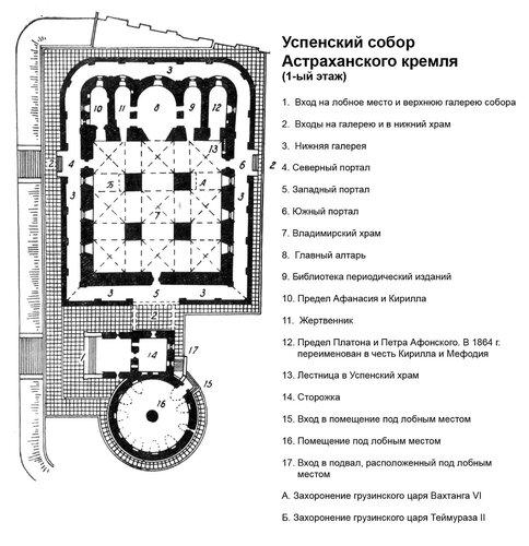 Успенский собор Астраханского кремля, план первого этажа