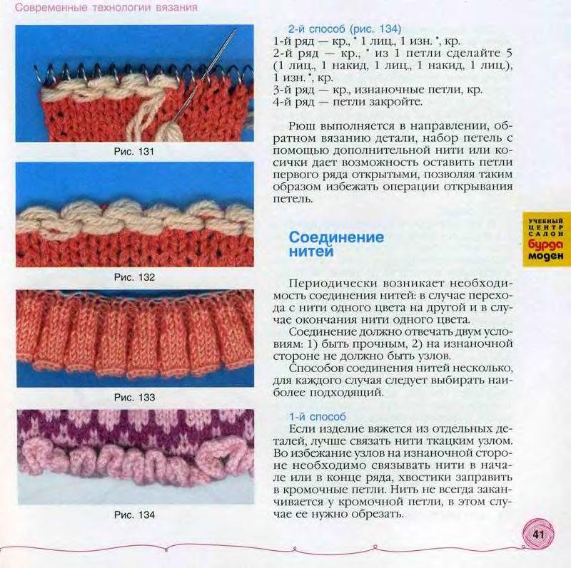 Доклады по технологии вязание