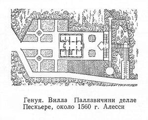 Вилла Паллавичини делле Пескьере, архитектор Алесси, план