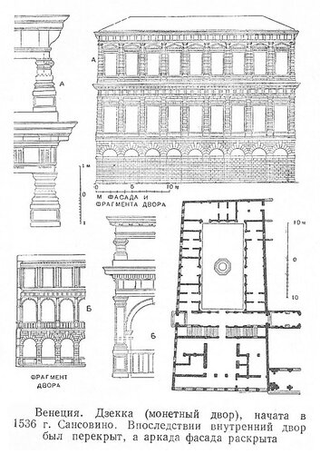 Дзекка (монетный двор в Венеции), архитектор Сансовино, чертежи