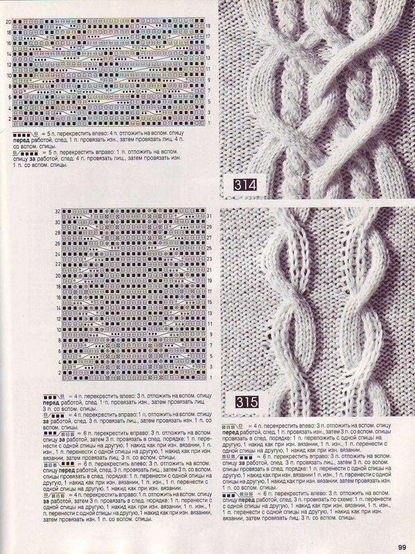 Вязание спицами и крючком, схемы узоров, вязаные модели.
