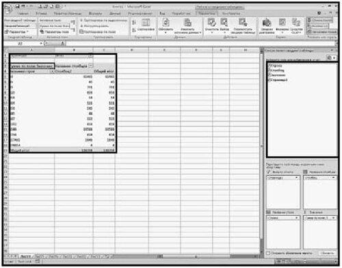 Рис. 5.99. Макет консолидированной таблицы с областью «Список полей сводной таблицы»