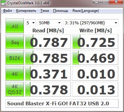 USB 3.0 быстрее для всех флешек HDD