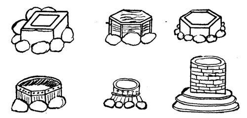 Рисунок 58. Оголовки колодцев (из рукописей XVII века, ГИМ).