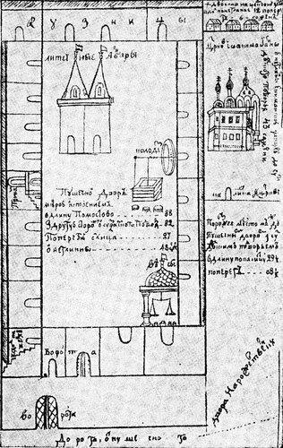 Рисунок 133а. Пушечный двор в XVII веке.