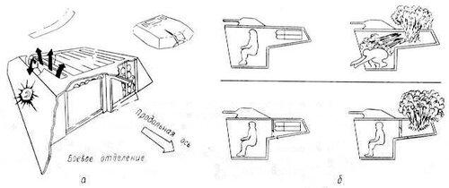 Особенности американской бронетехники