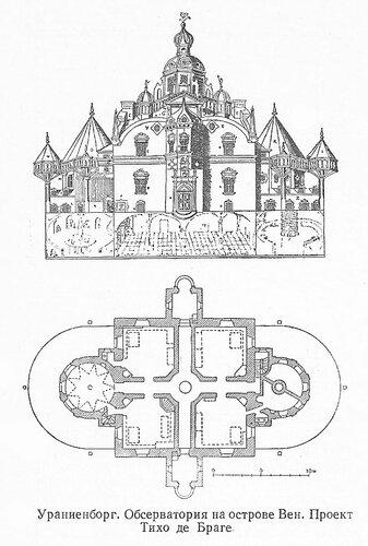 Ураниенборг. Обсерватория на острове Вен, архитектор Тихо де Браге, Дания