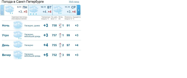 погода_9_нояб.jpg