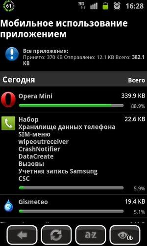 Работа программы 3G Watchdog 1.5.1 PRO (2)