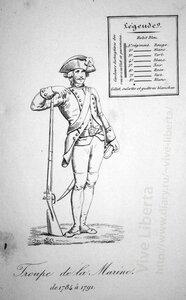 прибрежные войска 1784-1791