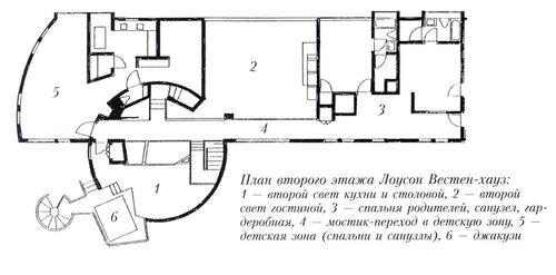 План Лоусон Вестен-хауз