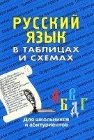 Книга Н.А. Лушникова - Русский язык в таблицах и схемах