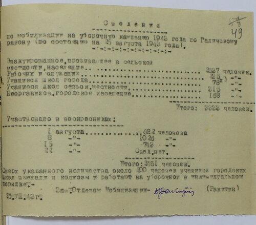 ГАКО, ф. Р-1137, оп. 2, д. 534, л. 49