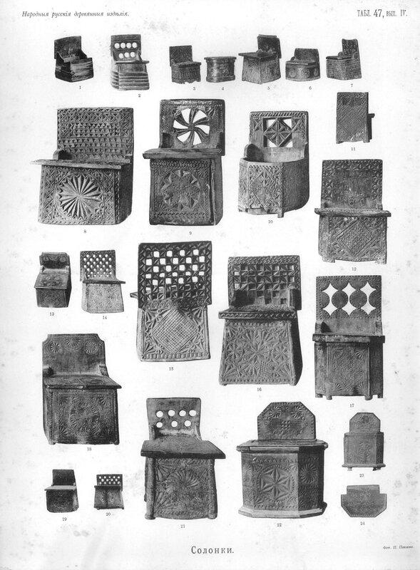 Народные русские деревянные изделия. Таблица 47. Солонки.