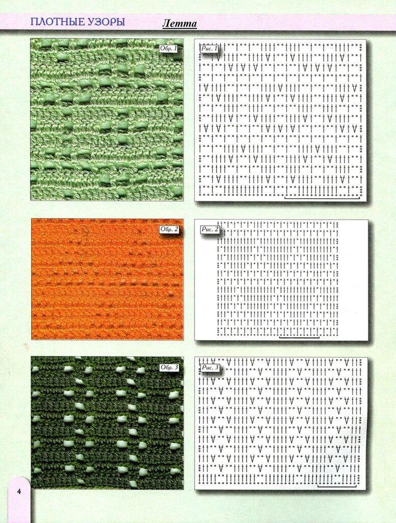 Плотное вязание спицами схема