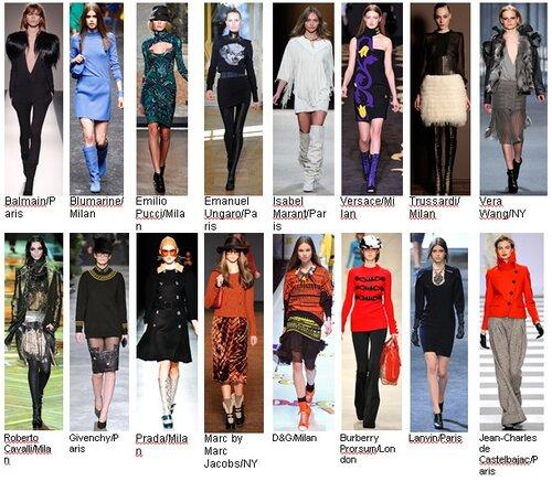 Картинки кэжуал молодежная одежда зима