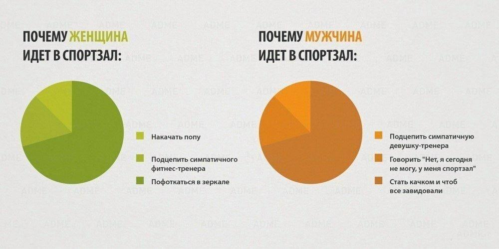мужчины-и-женщины-различия9.jpg