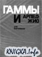 Аудиокнига Гаммы и арпеджио для фортепиано
