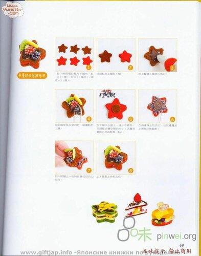 Декоративные сладости