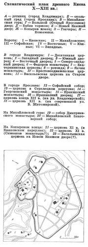 Кирилловская церковь в Киеве, план