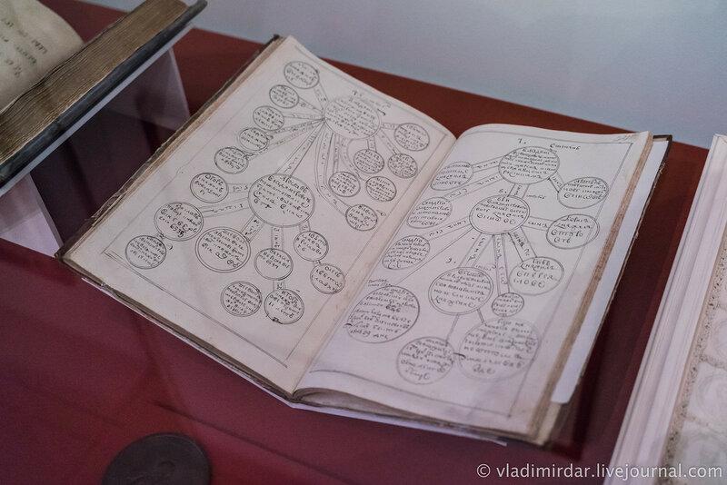 Крещения в России. Хроническое изображение в сборнике родословных и хронических таблиц. Не ранее 1749 г.