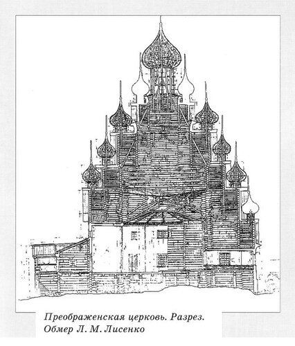 Кижи, Преображенская церковь, план
