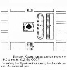 План города Елабуги 1784 года, генплан