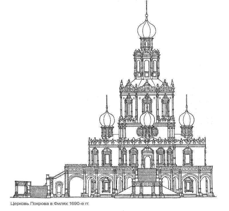 Церковь Покрова в Филях, фасад