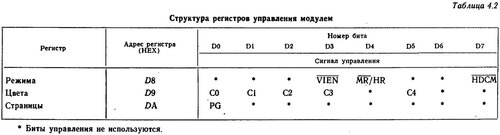 Модуль контроллера графического дисплея (МКГД). - Страница 2 0_55ed9_b5acd768_L