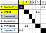 12ЧЖФЛ6х6-Второй-1ш.png