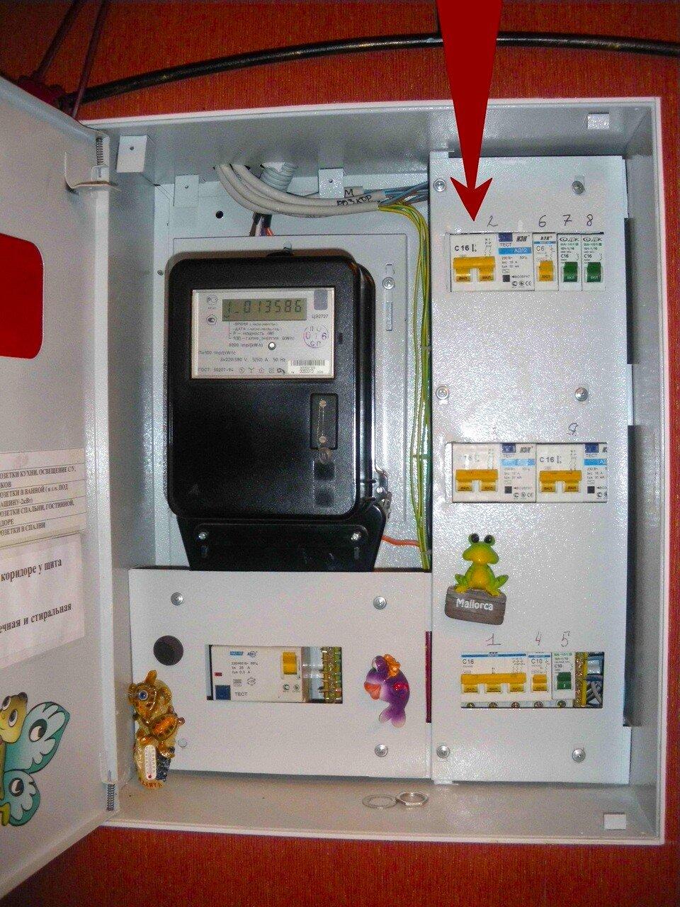 Фото 1. Квартирный щиток. Тёмно-красной стрелкой указан дифференциальный автомат, отключивший электроснабжение квартиры.