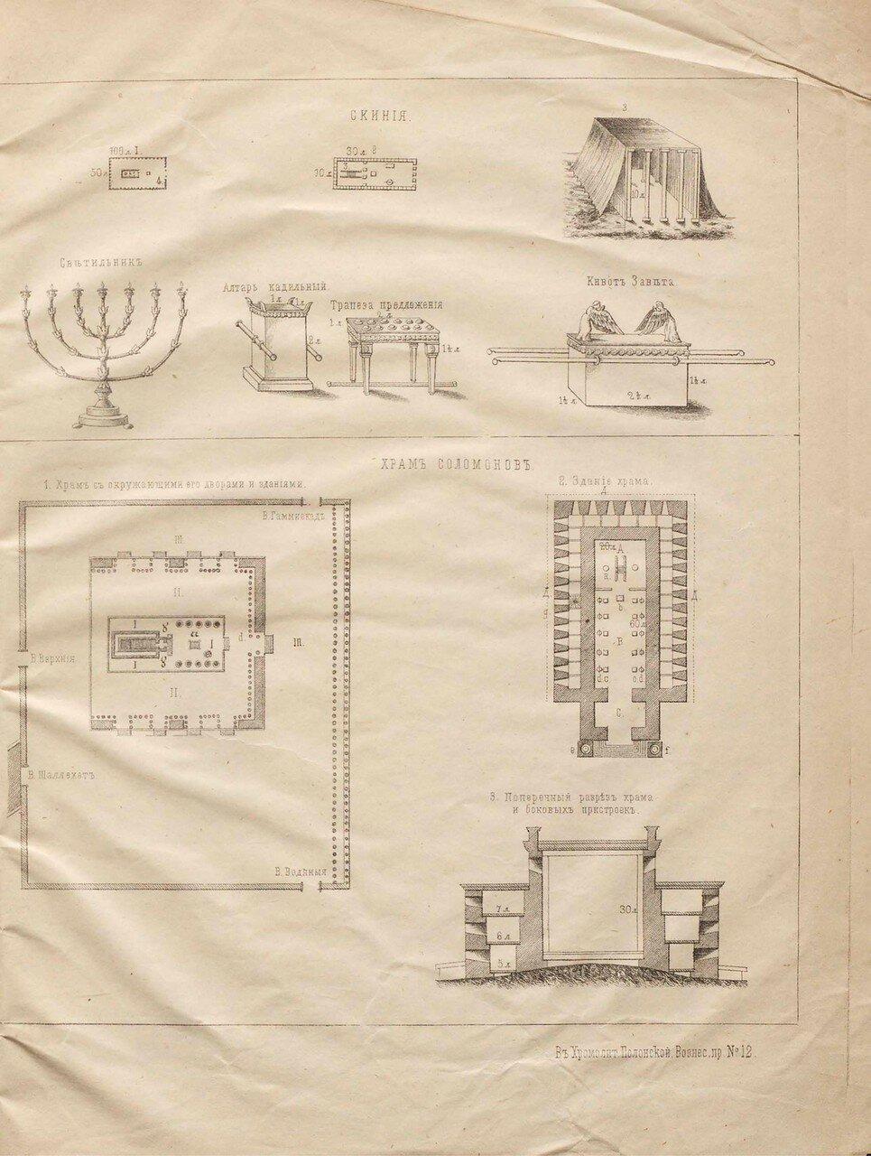 11. План Иерусалимского Храма с окружающими его дворами и зданиями