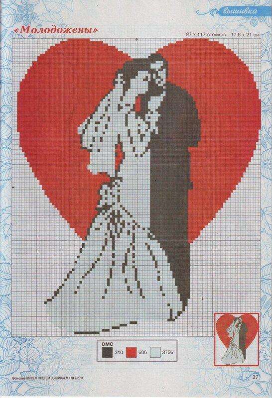 Похожие темы: картинки невест прикольные и прикольные картинки о