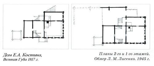 Дом Костина, Великая Губа, Карелия, планы