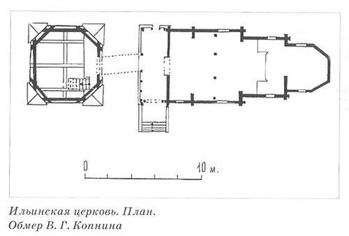 Ильинская церковь, село Поля, Карелия, планы