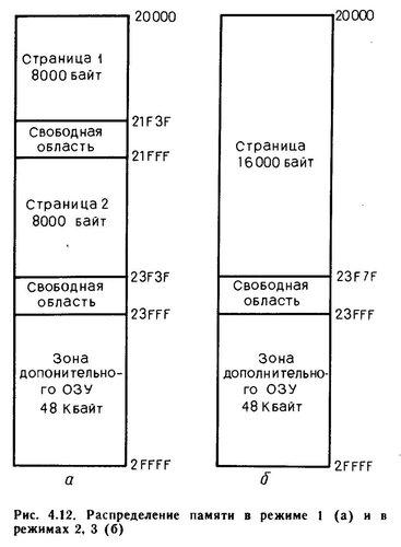 Модуль контроллера графического дисплея (МКГД). - Страница 2 0_55ed8_d28b41d5_L
