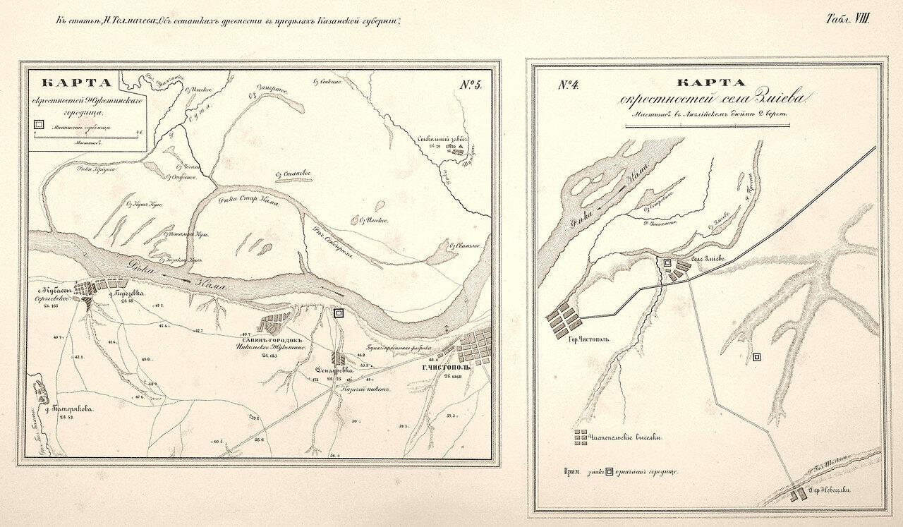 Археологическая карта Казанской губернии, составленная В. Я. Толмачевым в 1888 году