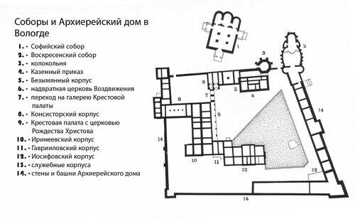 Соборы и Архиерейский дом в Вологде