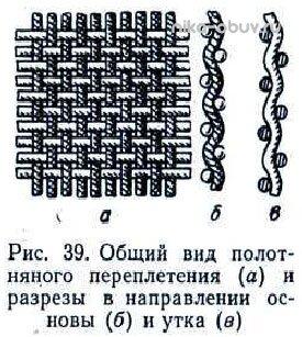 Рис. 39