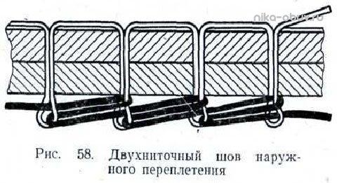 Рис. 58