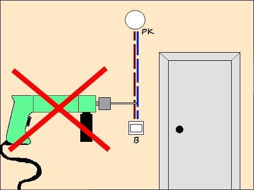 Не сверлите над выключателем! При подобных действиях высока вероятность повреждения проводки. Буквами обозначены: В - выключатель, РК - распределительная коробка.
